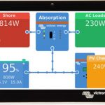 solar monitoring with solar panel installation cost